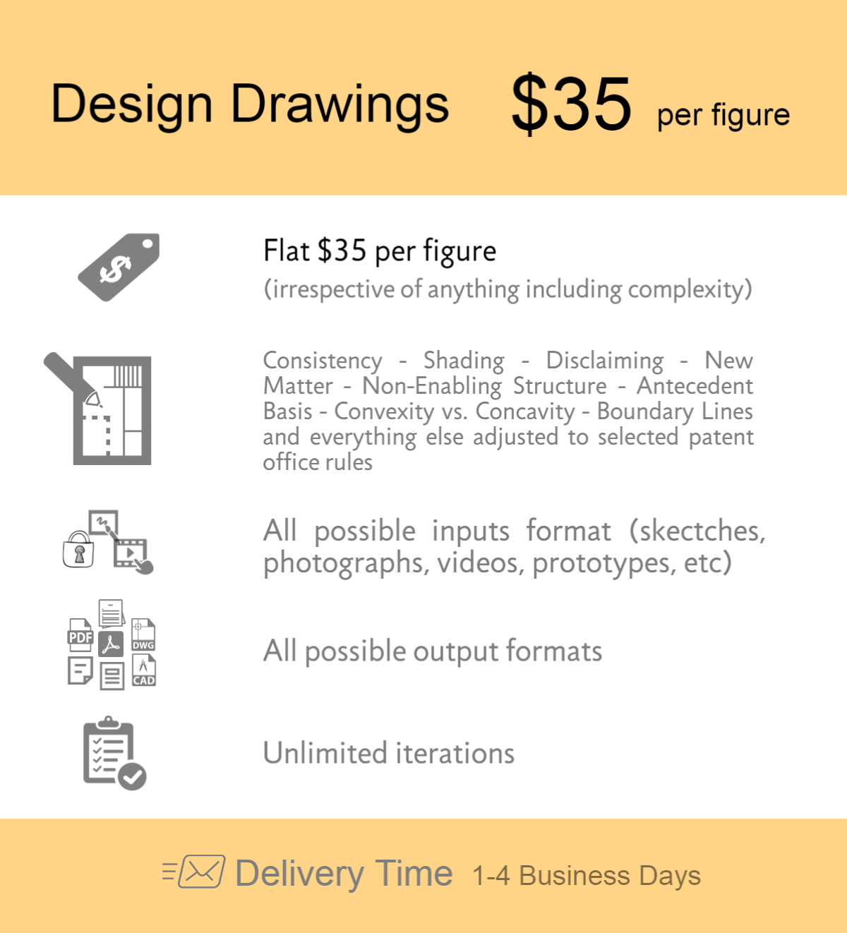 order now design patent drawings the patent drawings