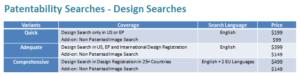 Design Patent Searches TPDC