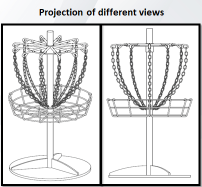 projection-of-different-views