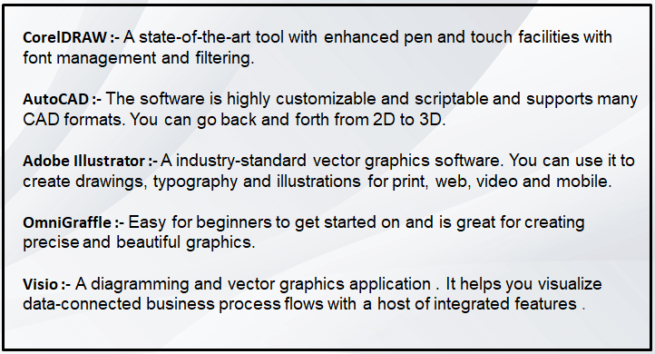 various-patent-drawing-software