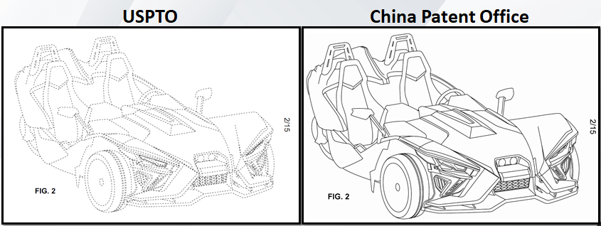 difference-between-uspto-and-china-patent-office