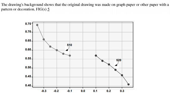objections-based-on-graph-drawings